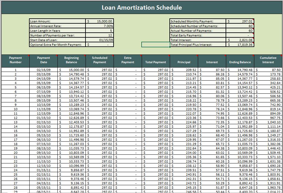 loan amortization template 03