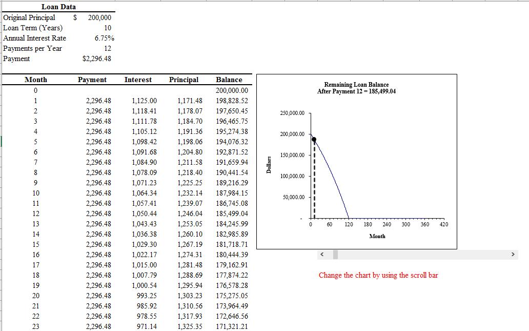loan amortization template 07