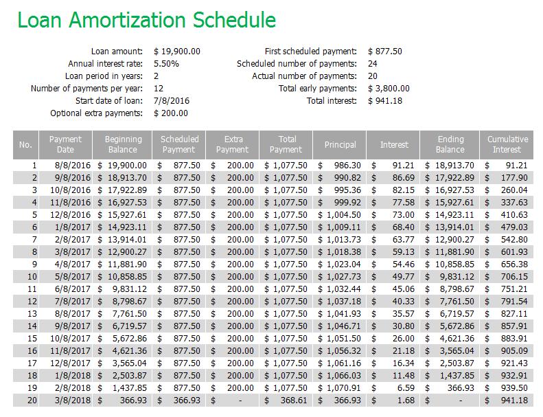 loan amortization template 09