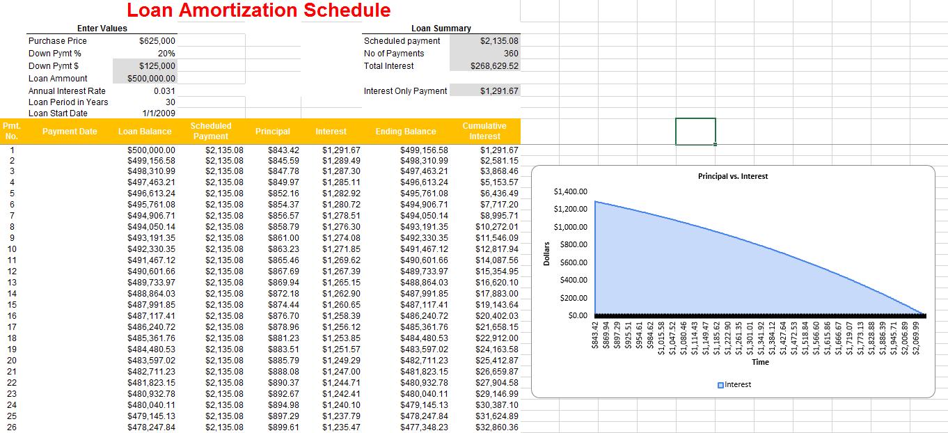 loan amortization template 10