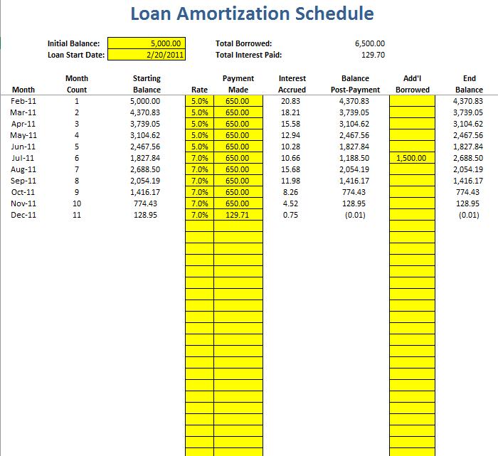 loan amortization template 23