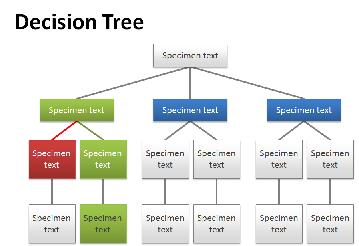 Download Free Organogram Templates Word Excel PowerPoint - Organogram template