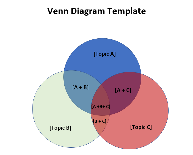 Venn Diagram Template 01