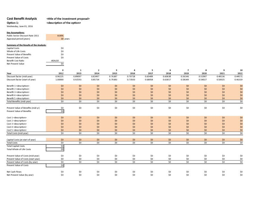 Cost Benefit Analysis Template 07