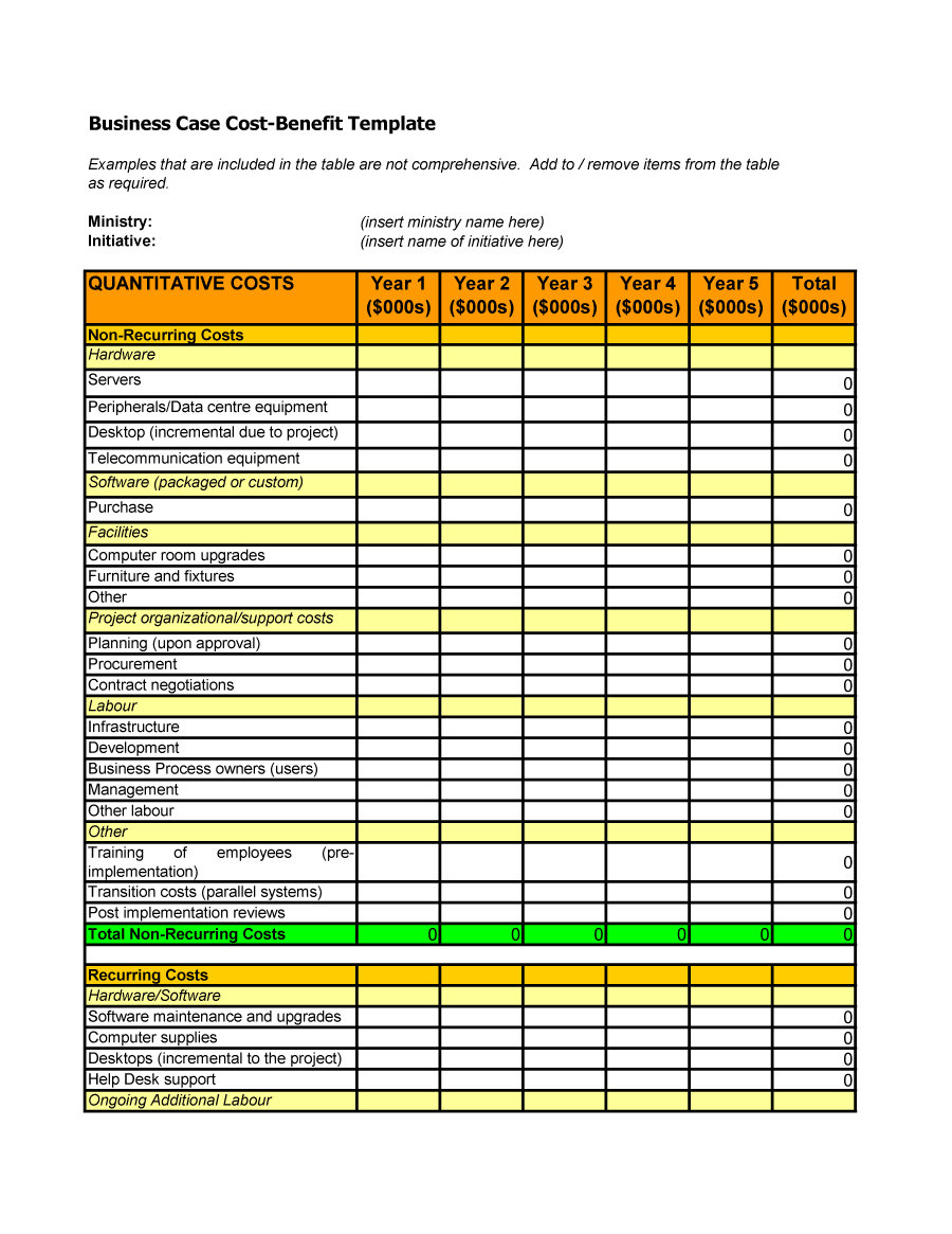 Cost Benefit Analysis Template 08