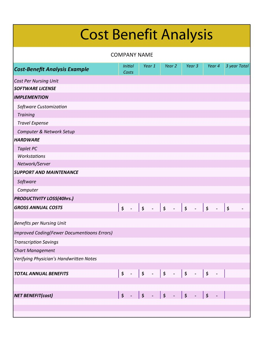 Cost Benefit Analysis Template 15