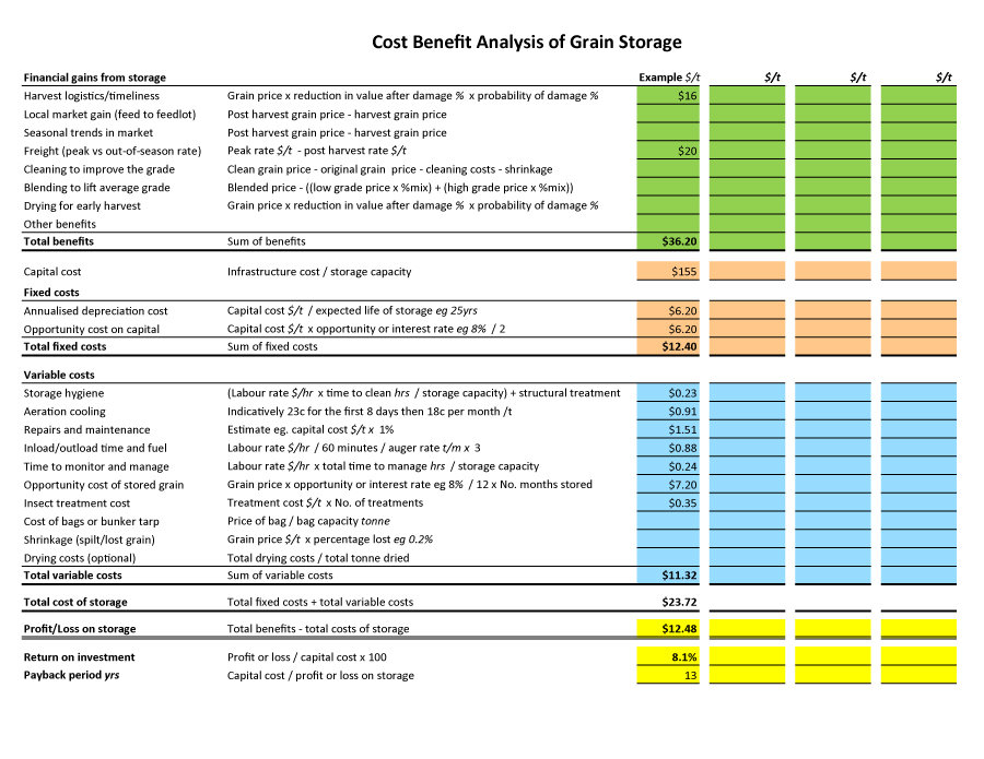 Cost Benefit Analysis Template 19
