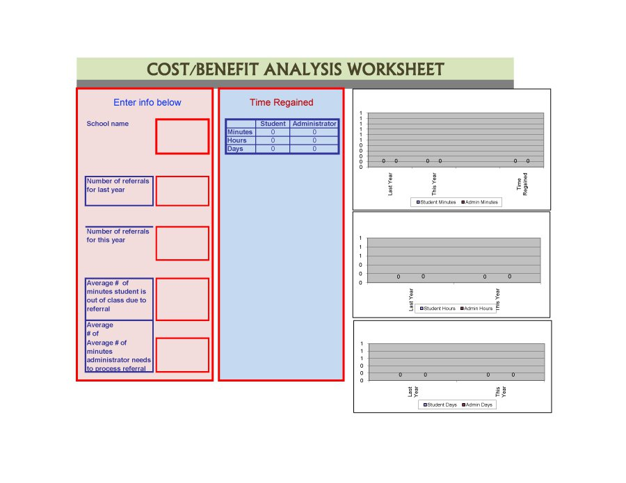 Cost Benefit Analysis Template 23