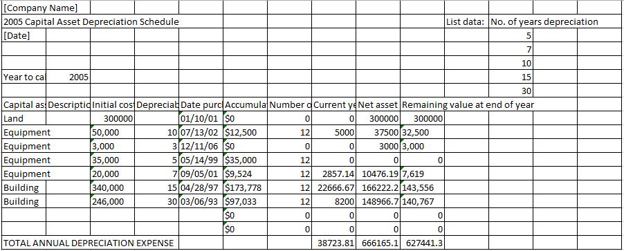 depreciation schedule template 19