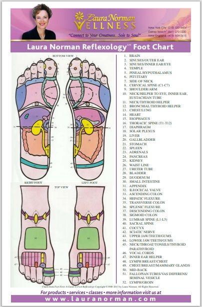 foot reflexology chart 002