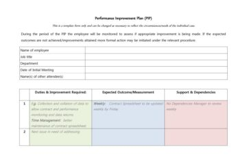 performance improvement plan template 03