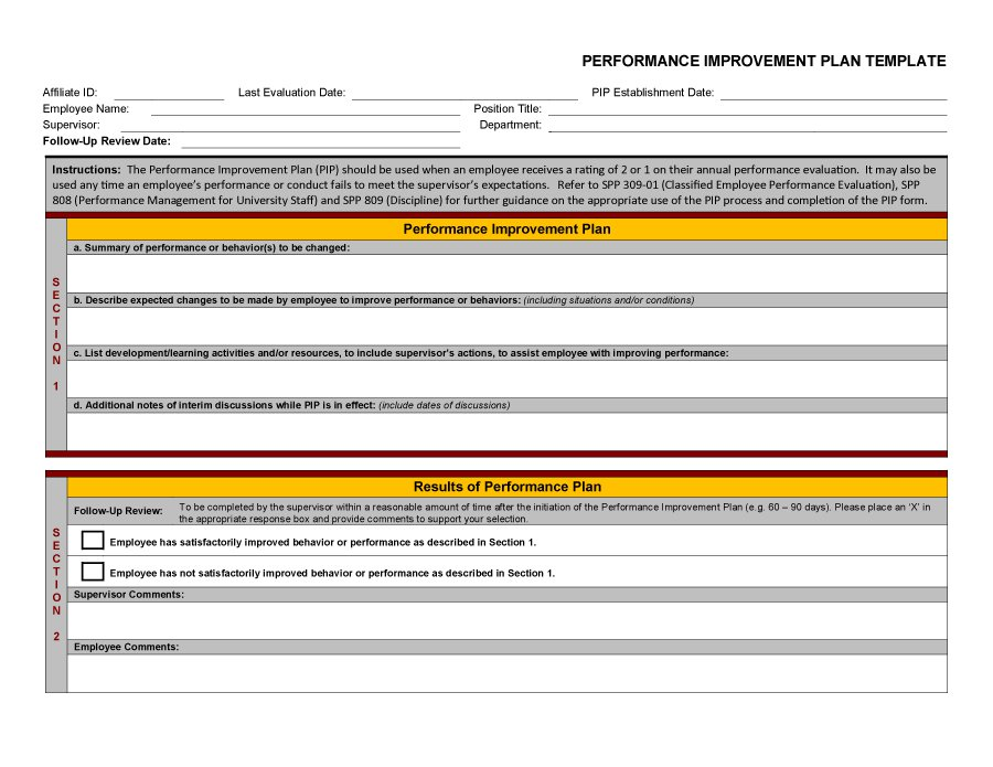 performance improvement plan template 04