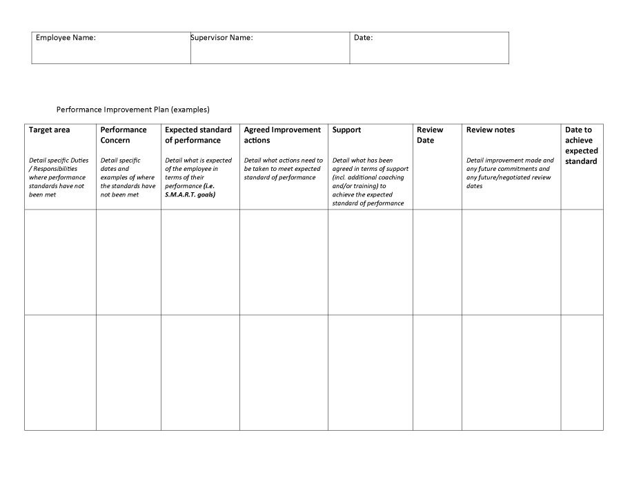 performance improvement plan template 05