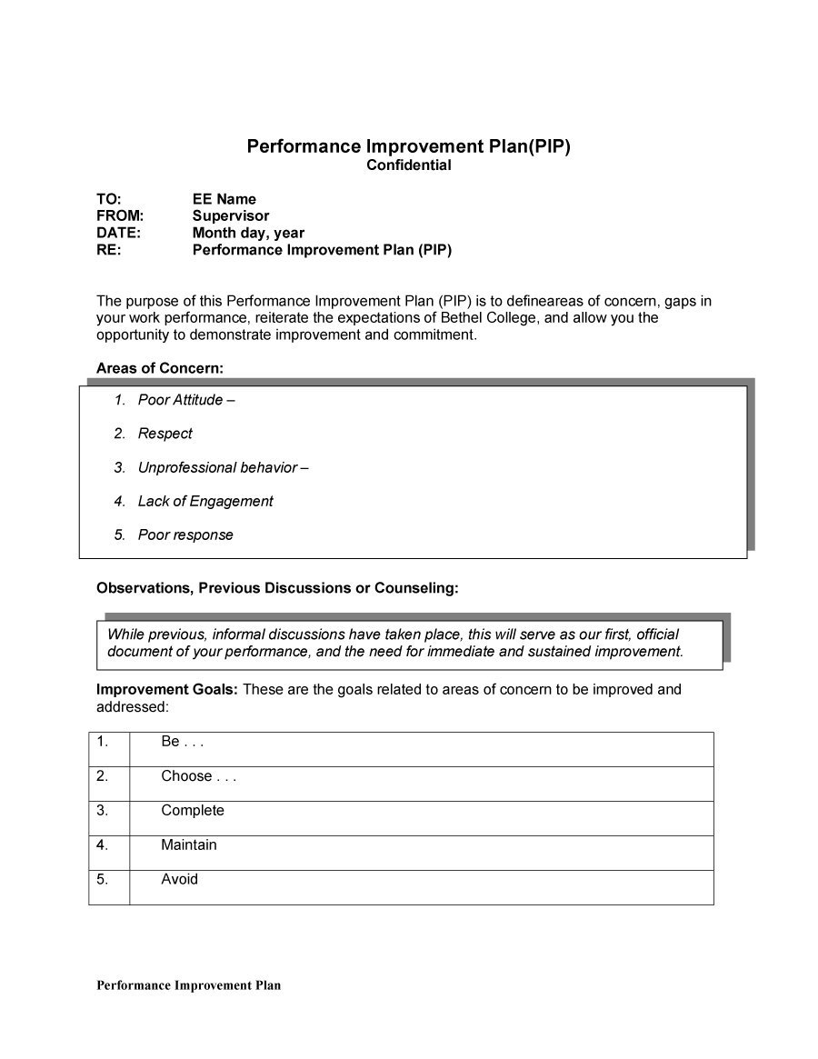 performance improvement plan template 06