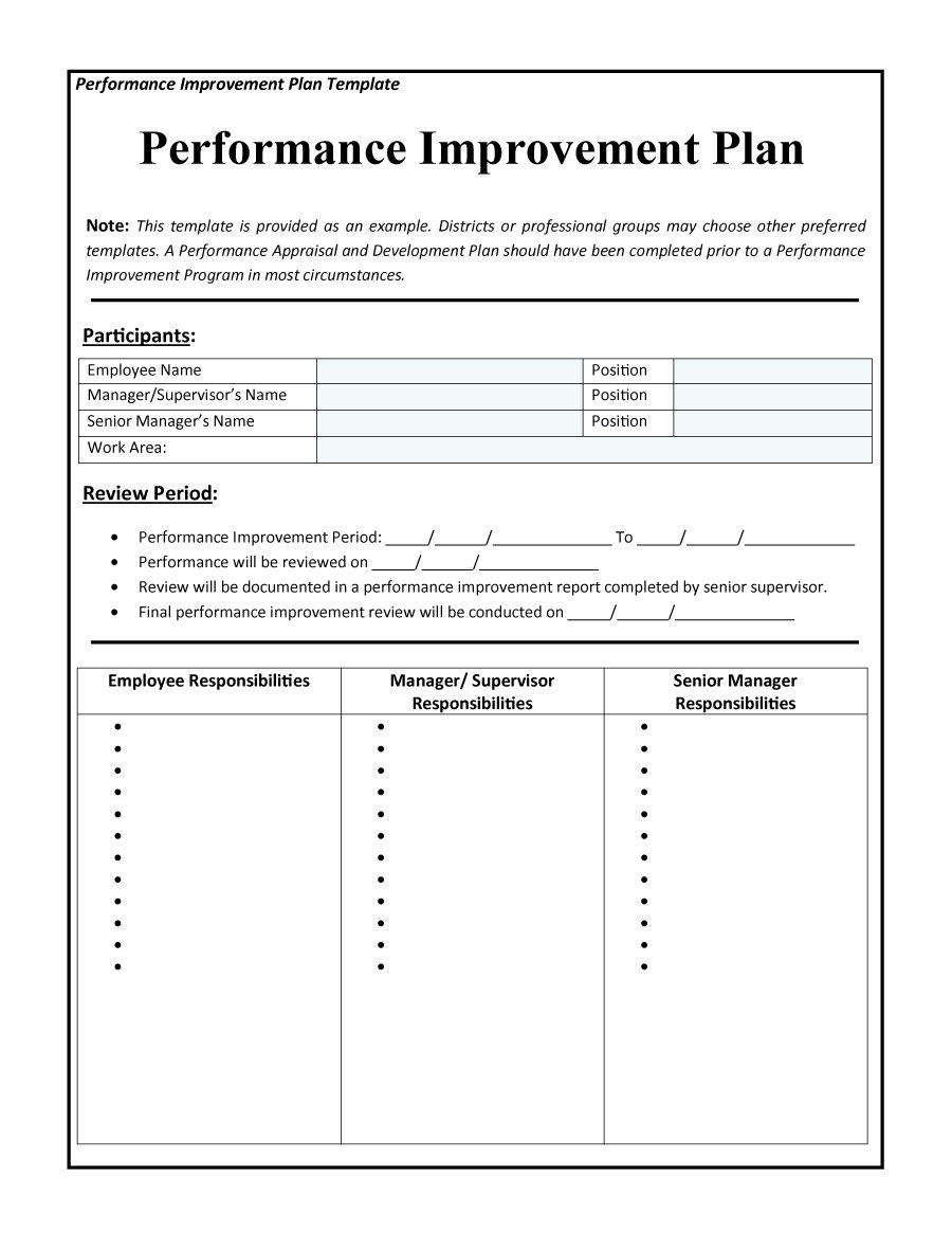 performance improvement plan template 11