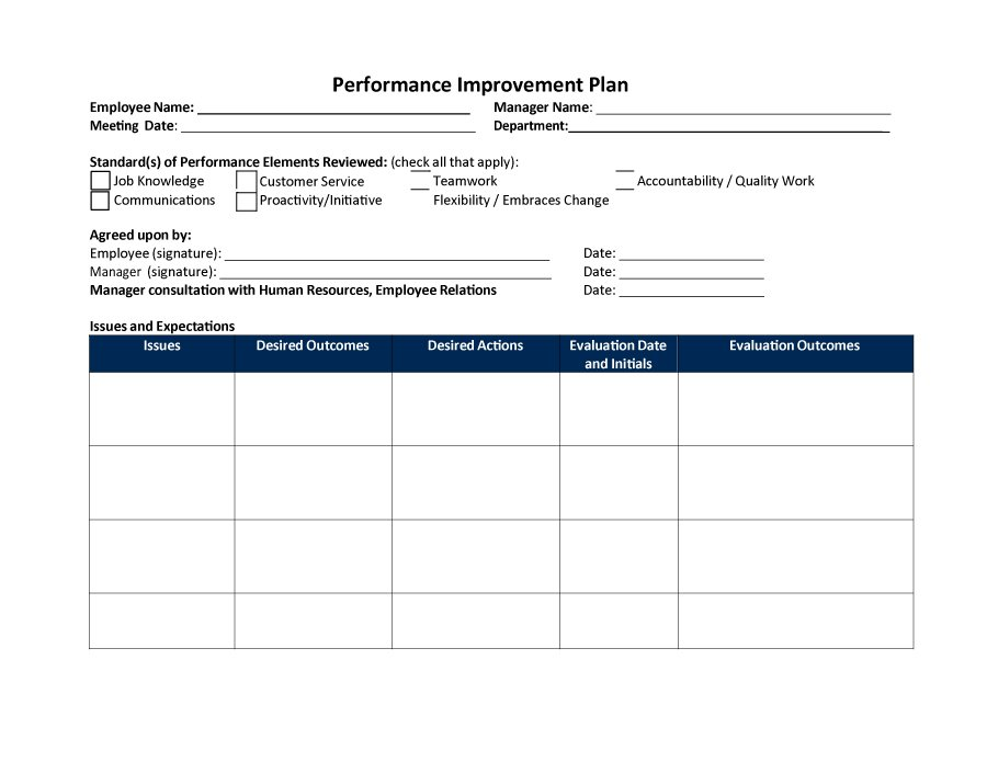 performance improvement plan template 30