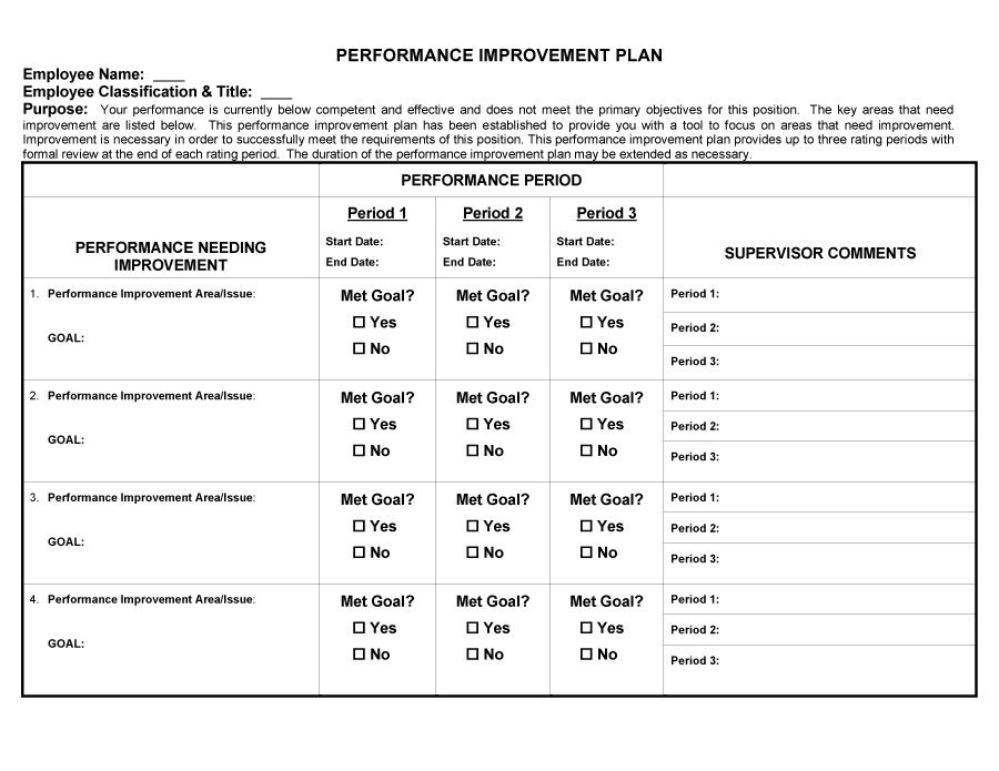 performance improvement plan template 34