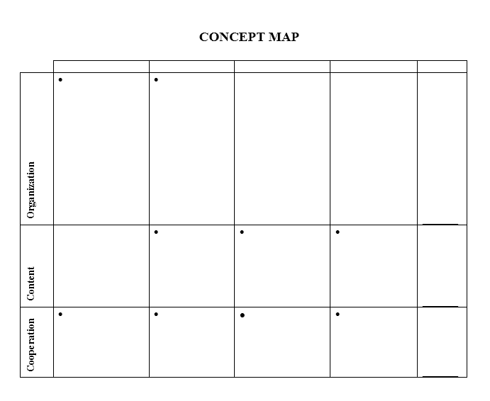 concept map template 002