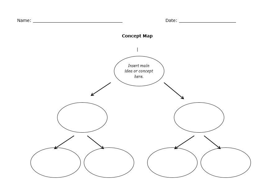 concept map template 003