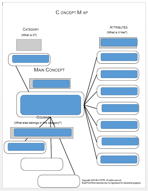 concept map template 004