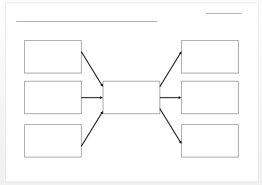 concept map template 008