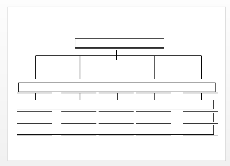 concept map template 009