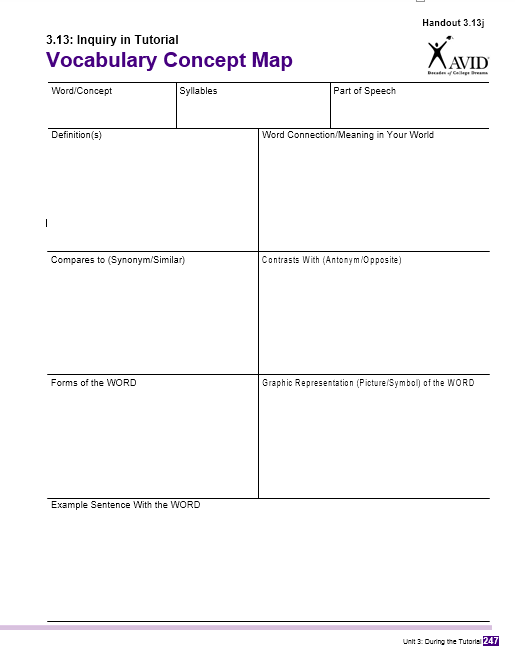 concept map template 012