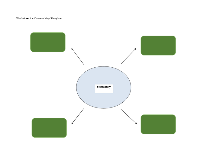concept map template 014