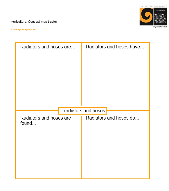 concept map template 020
