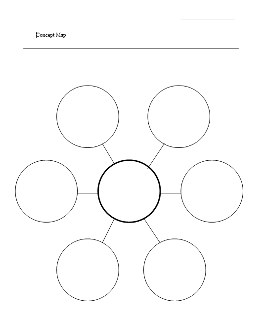 concept map template 022