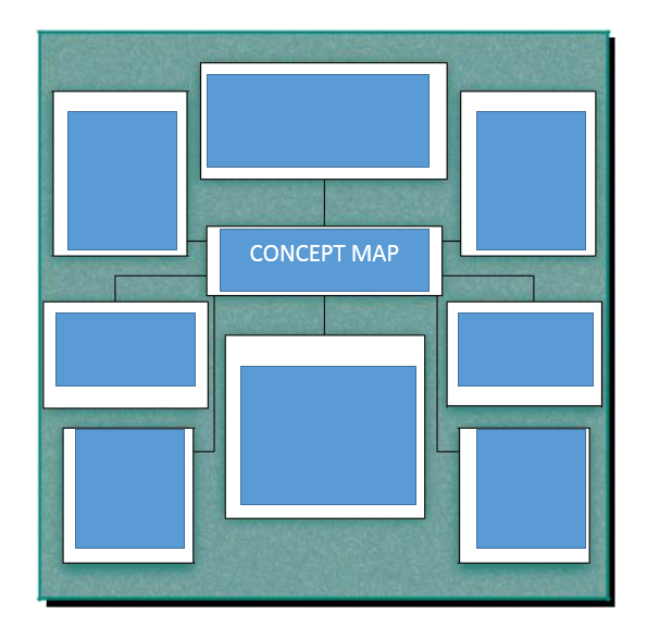 concept map template 033