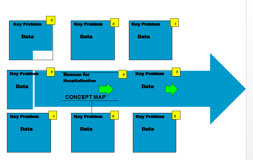 concept map template 034