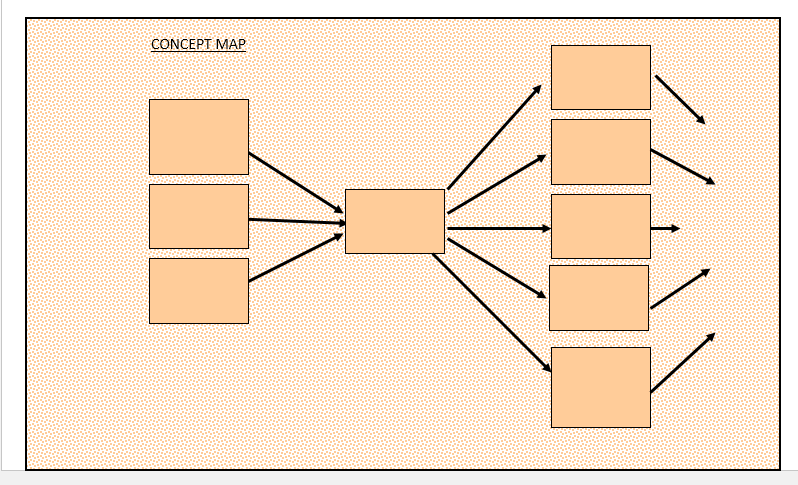 concept map template 043