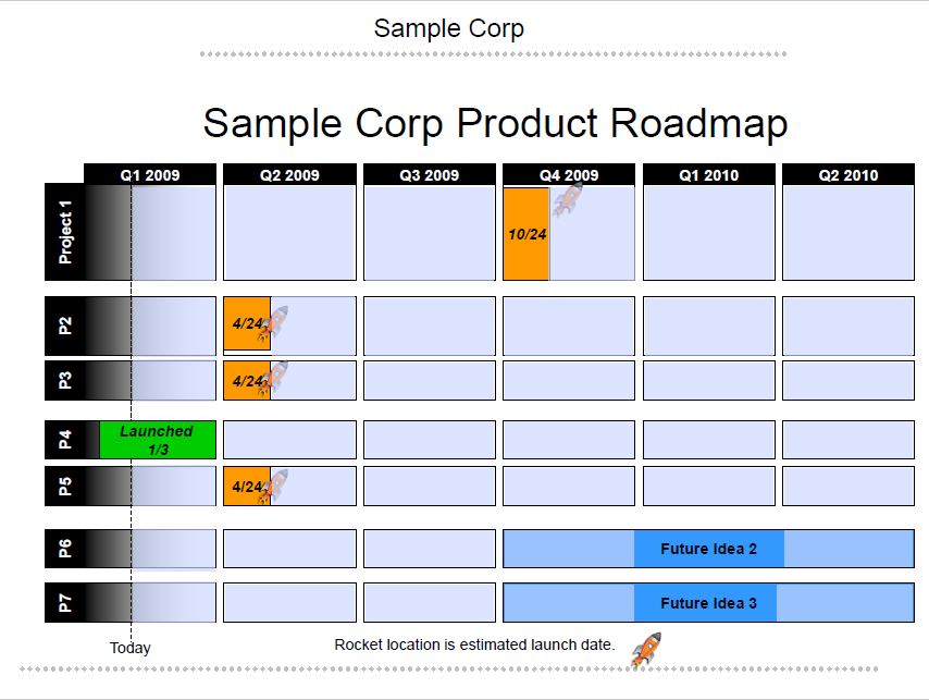 product roadmap template 03