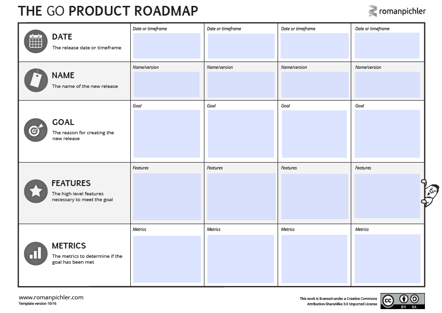 product roadmap template 05