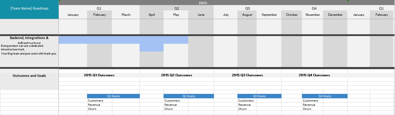 product roadmap template 06