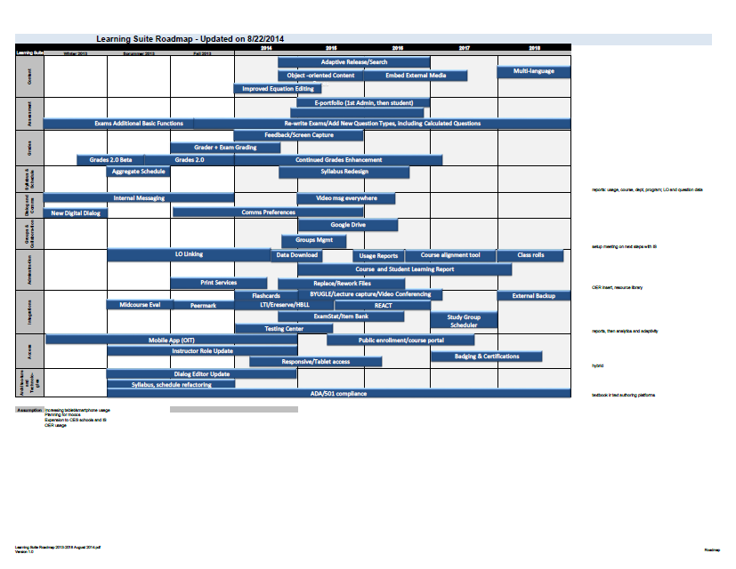 product roadmap template 07