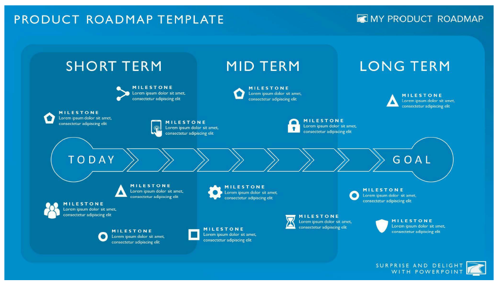 product roadmap template 12