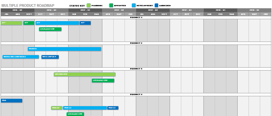 product roadmap template 20