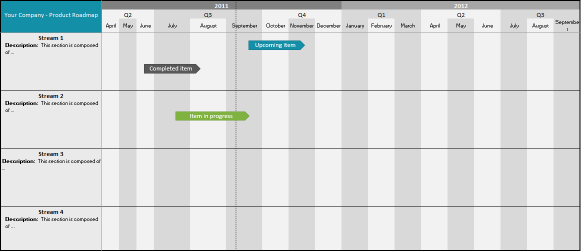 product roadmap template 22