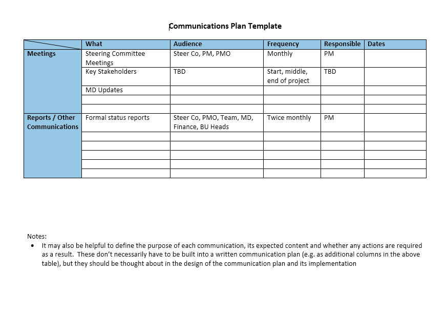 Communication Plan Template 026